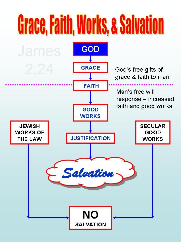 The Grace of God In the Bible - Christian Biblical Church ...